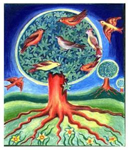 Resultado de imagen de árbol eje de la salud